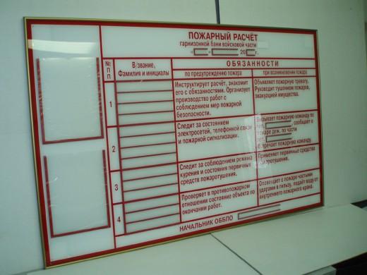 Нормы оснащения складов первичными средствами пожаротушения